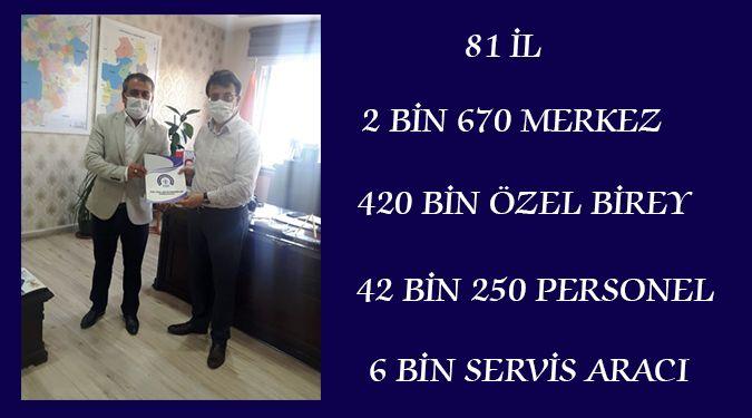 500 BİN ENGELLİ TOPLUMA KAZANDIRILDI